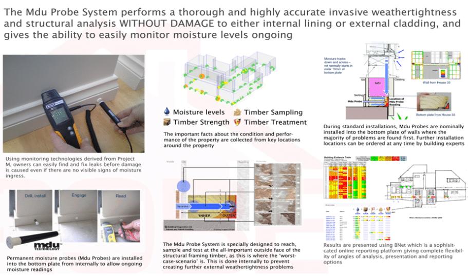 Moisture Probe System Schematic