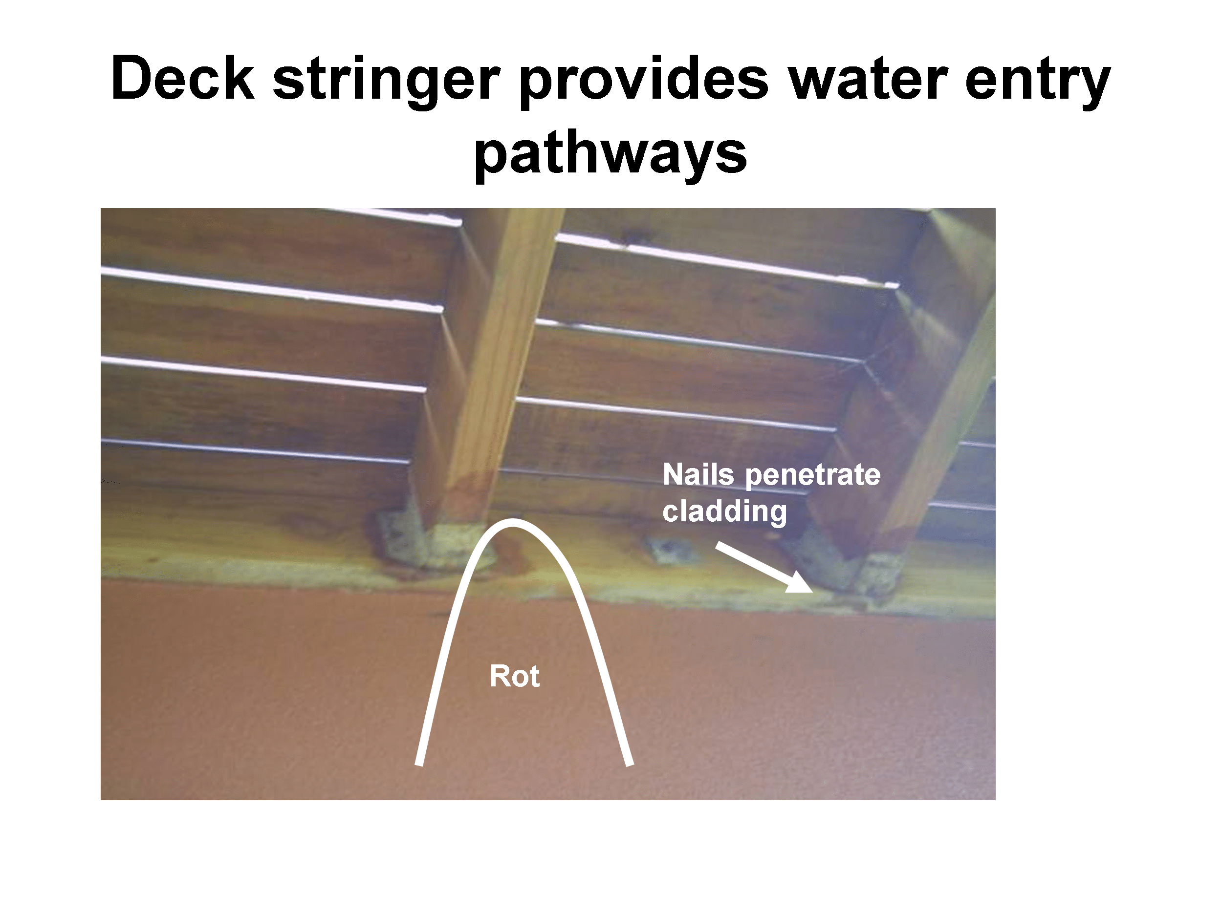 Plaster homes often leak where deck stringers are bolted through the cladding